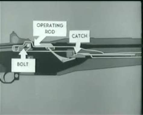 marksmanship fundamentals improve your shooting by mastering the basics books rifle pistol marksmanship vintage manuals and
