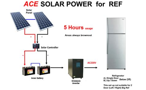 solar system setup for home home solar panel setup how to solar power your home
