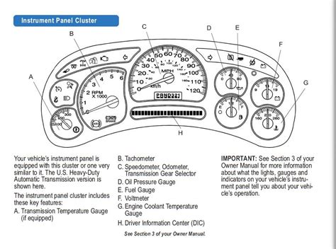 chevy silverado instrument cluster lights 96 toyota corolla light wiring diagram get free