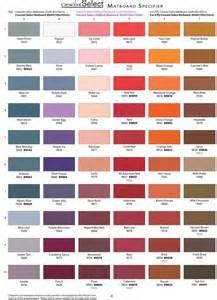 color mat choosing mat colors at thepaperframer