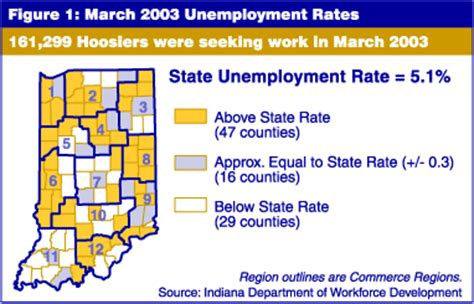unemployment weekly claim unemployment weekly claim wi