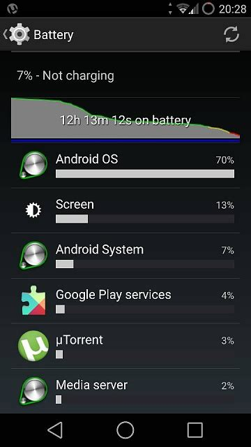 android os draining battery battery drain problems android os 70 android forums at androidcentral