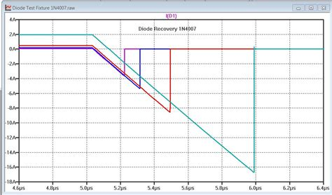 1n4007 diode recovery time diode recovery page 1