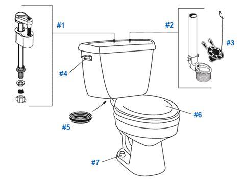 Crane Plumbing Supply by Crane Toilet Tank Parts Images