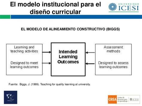 Diseño Curricular Institucional Definicion Una Reflexi 211 N Sobre El Aprendizaje Logrado En La U Icesi Como Resulta