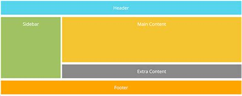 grid layout website exle flywheel how to create a simple layout with css grid layouts