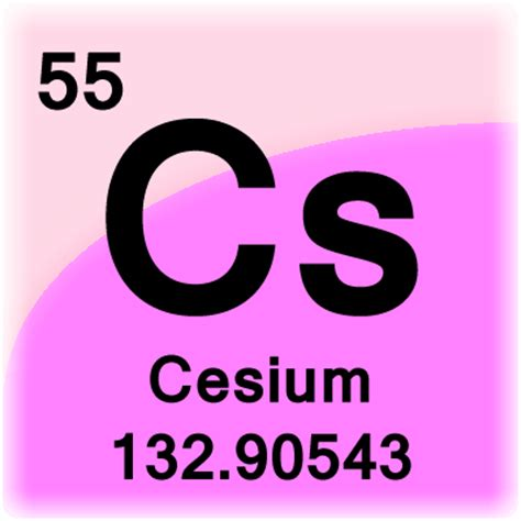 Cesium Periodic Table by Cesium Element Cell Science Notes And Projects