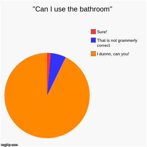 can you use the bathroom with a ton in what can i take to use the bathroom 28 images can i