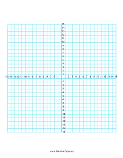 printable graph paper 30 x 30 printable numbered four quadrant grid 30x30