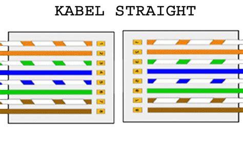 langkah langkah membuat jaringan lan di warnet benvenuto cara membuat kabel jaringan lan