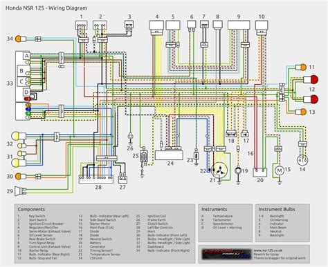 honda motorcycles wiring diagram 125 x 38 wiring diagram