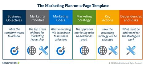 marketing page template six actionable steps to build a strategic marketing plan