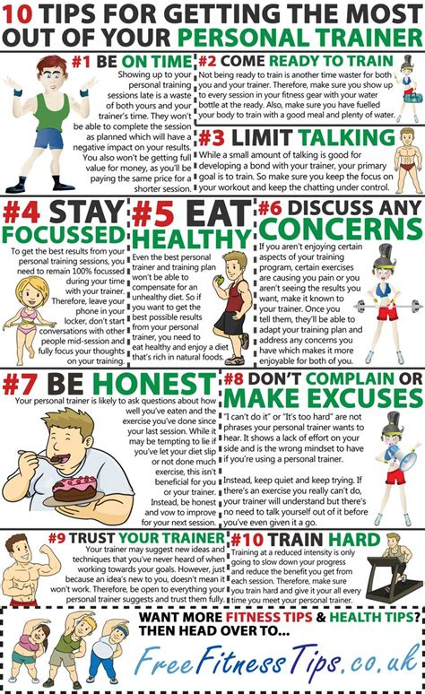 10 tips to get the most out of selling your home 10 tips for getting the most out of your personal trainer