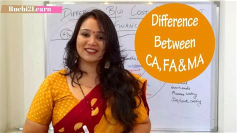Diff Between Mba And Mcom by Difference Between Cost Accounting Financial Accounting