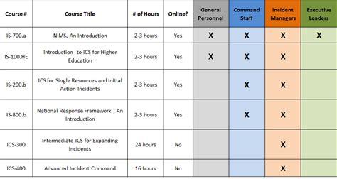 %name service agreement example   10  sample tenancy agreement uk   science resume