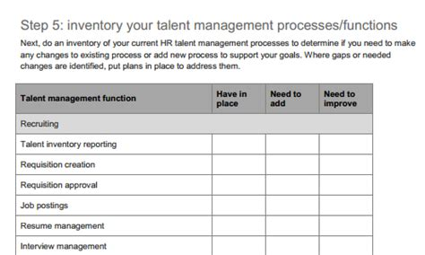 talent management strategy template halogen software
