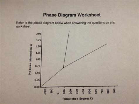 phase diagram questions solved phase diagram worksheet label the following on the chegg