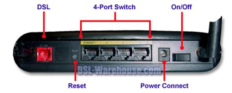 set  verizon dsl modem router pittterk