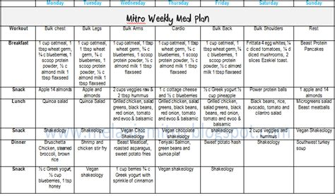 30 day weightloss challenge meal plan meal planning and preparation for successful weight loss