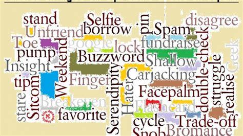 imagenes de palabras en ingles y español palabras en ingl 233 s sin equivalente directo en espa 241 ol
