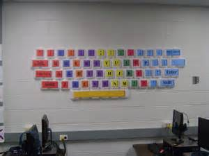 Computer Decorations by 17 Best Images About School Ideas On Computer