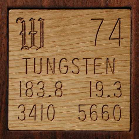 facts pictures stories about the element tungsten in the