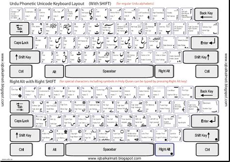 download keyboard layout urdu phonetic keyboard layout free download in pdf format