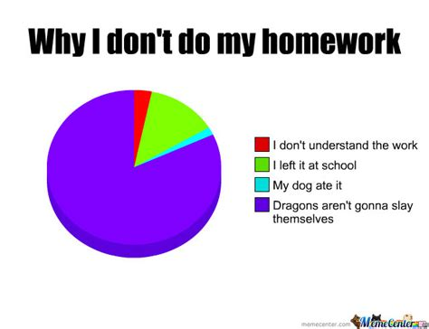 does my i why i don t do my homework by rwmroy meme center