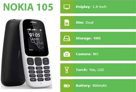 nokia 105 specifications price features new nokia 105 dual sim available in pakistan for rs 1 999