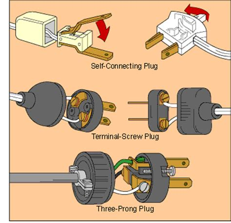 how to replace electrical cords plugs