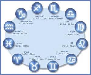 Calendario Horoscopo El Hor 243 Scopo Y Las Fechas De Cada Signo Zodiaco