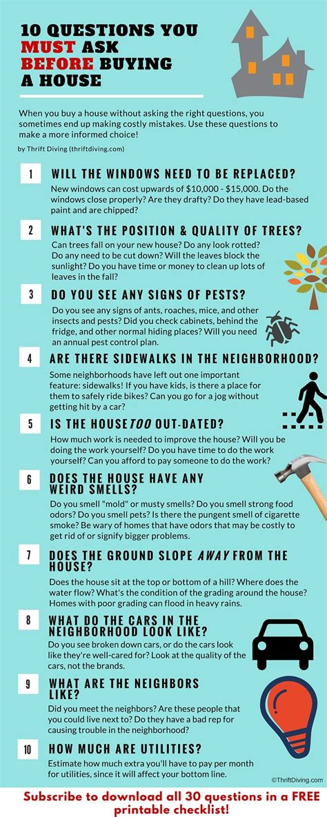 10 questions you must ask before you buy a home home