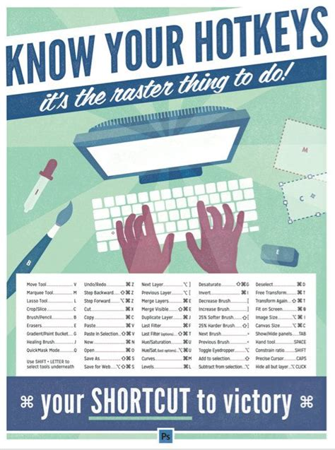 design poster using adobe photoshop 7 0 know your hotkeys poster adobe photoshop keyboard shortcuts