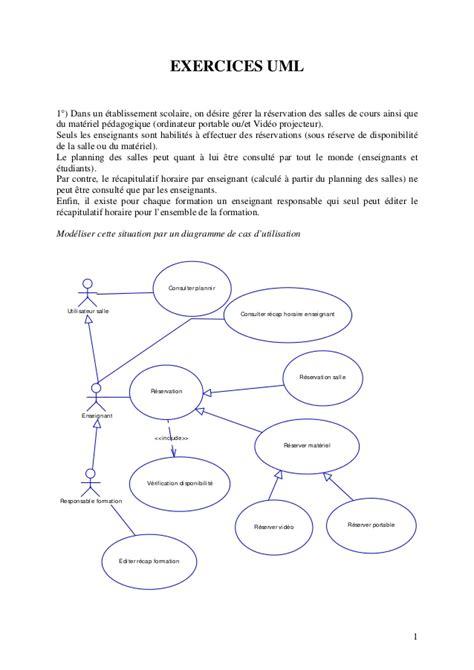 exercice diagramme de classe uml corrigé exercices uml corrige