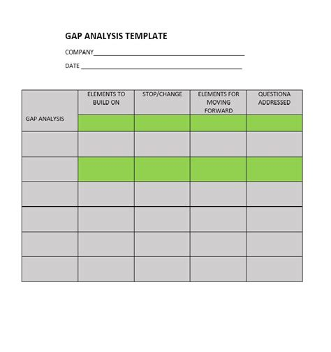 gap analysis template excel 40 gap analysis templates exles word excel pdf