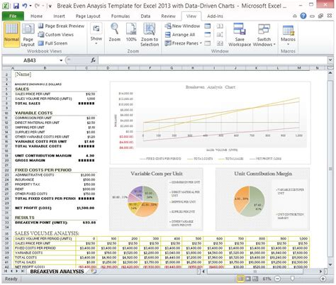 excel templates for business analysis break even analysis template for excel 2013 with data