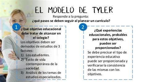 Resumen Modelo Curricular Hilda Taba Modelos Curriculares