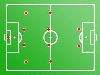 faiz prawira formasi klasik  sepak bola