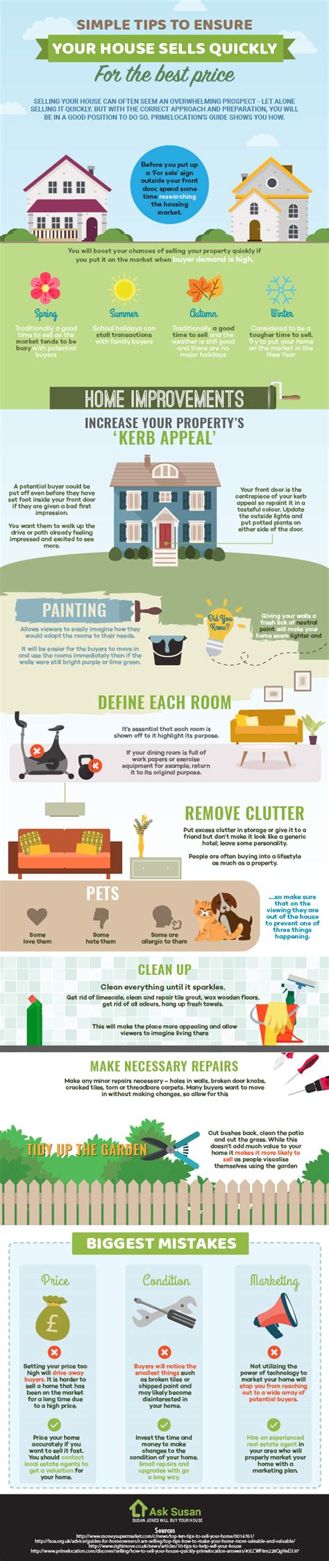 selling your house tips advice infograhic ask susan