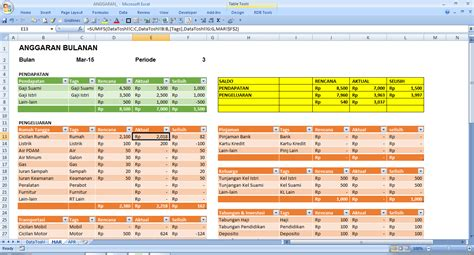 cara membuat laporan neraca excel membuat laporan bulanan keuangan keluarga jago excel