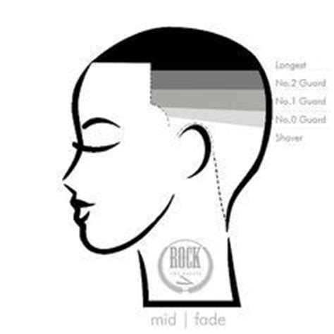 how to taper hair step by step best 25 faded hair ideas on pinterest fade cut will