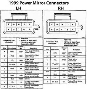 02 power mirrors on a 97 wiring help blazer forum chevy blazer forums