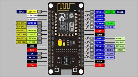 Berkualitas Nodemcu Lua Amica Cp2102 Esp8266 Ai Wifi Development Board nodemcu esp8266 mod 252 l ile led kontrol 252 proje hocam