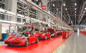 the factory in maranello