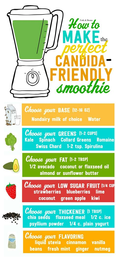 Candida Detox Food List by Candida Friendly Green Smoothie Recipe Anti Candida