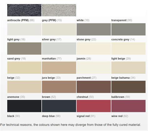 Pergamon Fugenfarbe by Sopro Sanitary Silicone Smet