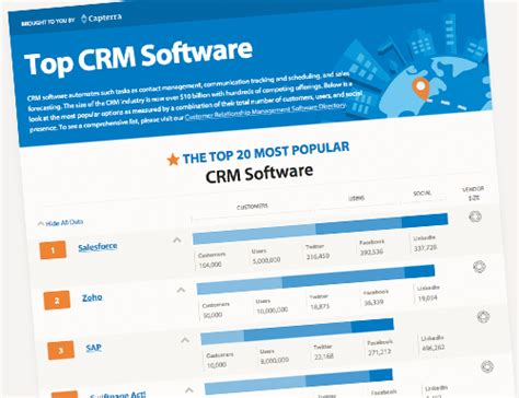 best crm software best crm software free climinb
