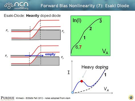 pn junction diode lecture notes nanohub org resources ece 606 lecture 15 p n diode characteristics presentation
