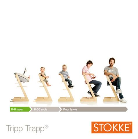 Chaise Tripp Trapp Stokke by Chaise Tripp Trapp Stokke Avis