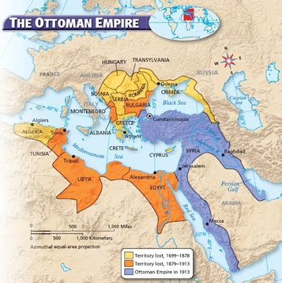 ottoman colonialism nationalism in europe 1800 1920 mrs butterfield